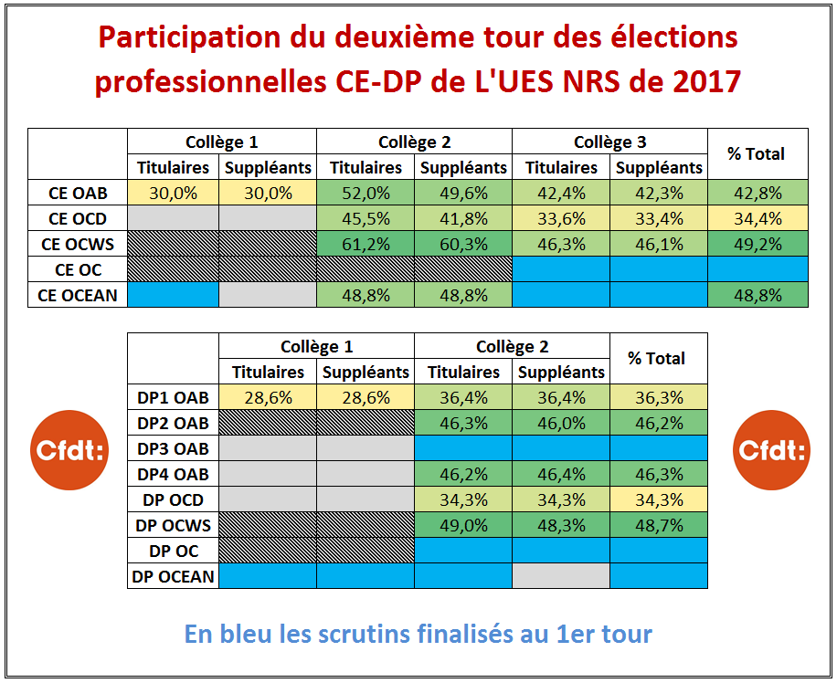 Cfdt Obs S Engager Pour Chacun Agir Pour Tous Page 2