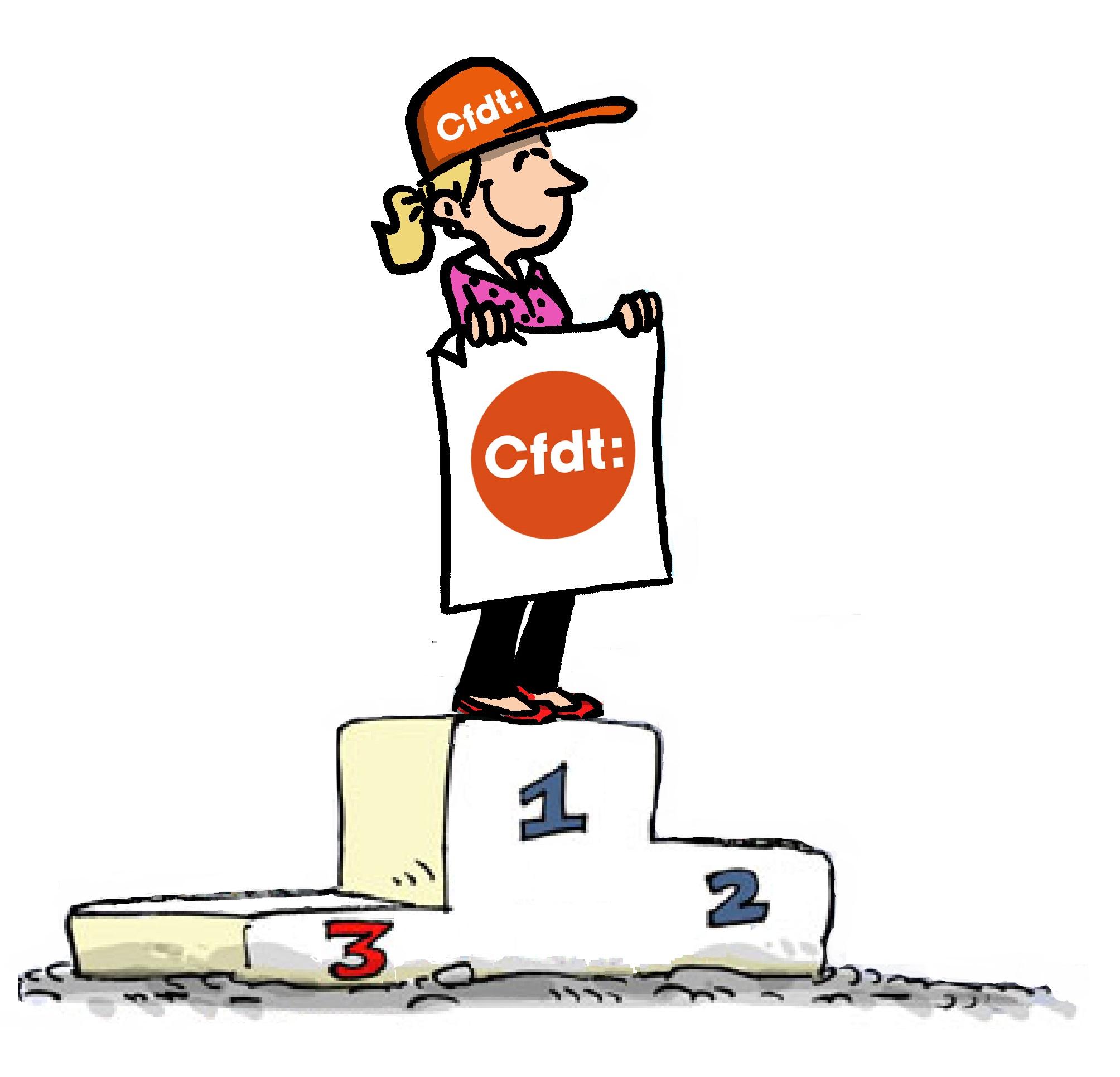 La Cfdt Et Le Premier Syndicat En France Cfdt Obs