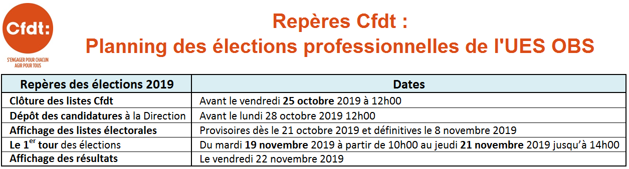 Calendrier Election Cse.Comprendre Les Elections Cfdt Obs